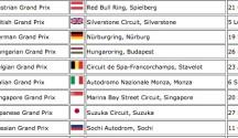 calendario f1 2015 anteprima